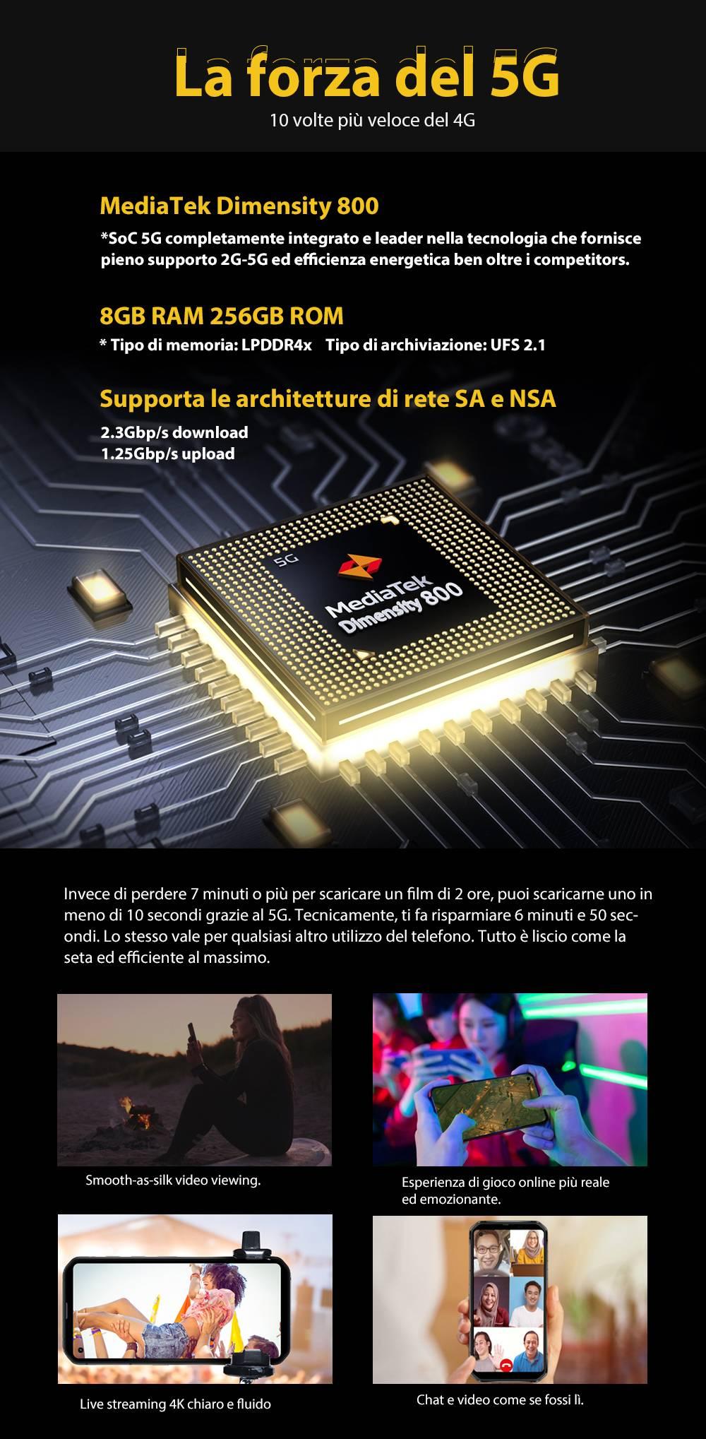display 4k bl6000 pro